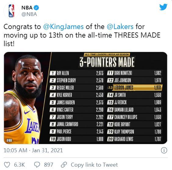 勒布朗·詹姆斯(LeBron James)职业三分球排名第13