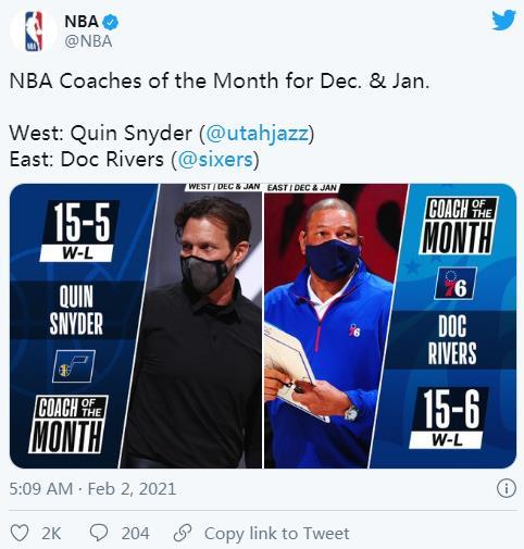 奎因·斯奈德,Doc里弗斯被评为本月NBA教练