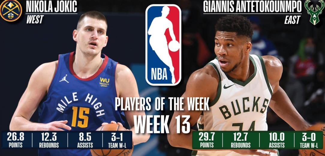尼古拉·约基奇,扬尼斯·安特托昆博被评为本周NBA最佳球员