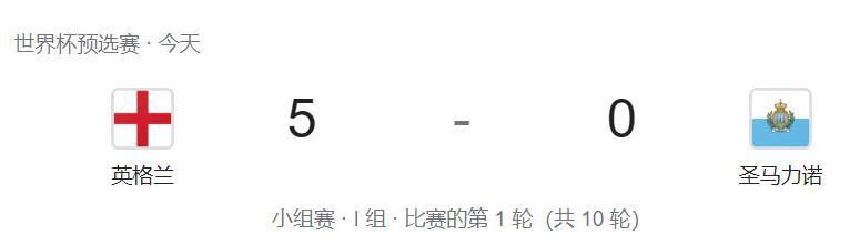 拉希姆·斯特林获得了职业生涯的第150个进球-数据统计