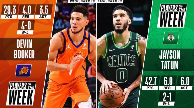 本周最佳NBA球员