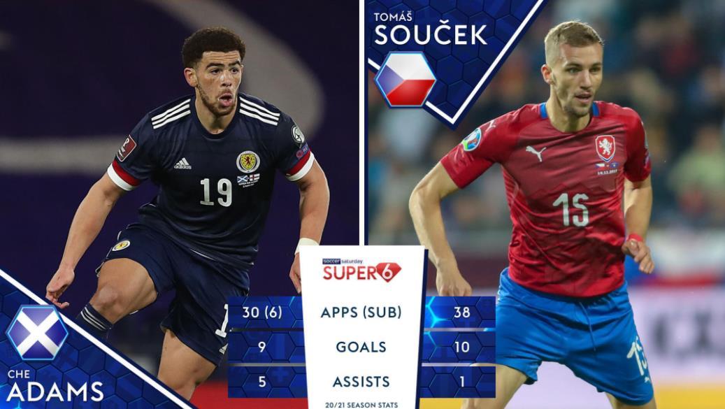 苏格兰VS捷克共和国,谁将在2020欧洲杯揭幕战中取得好成绩?