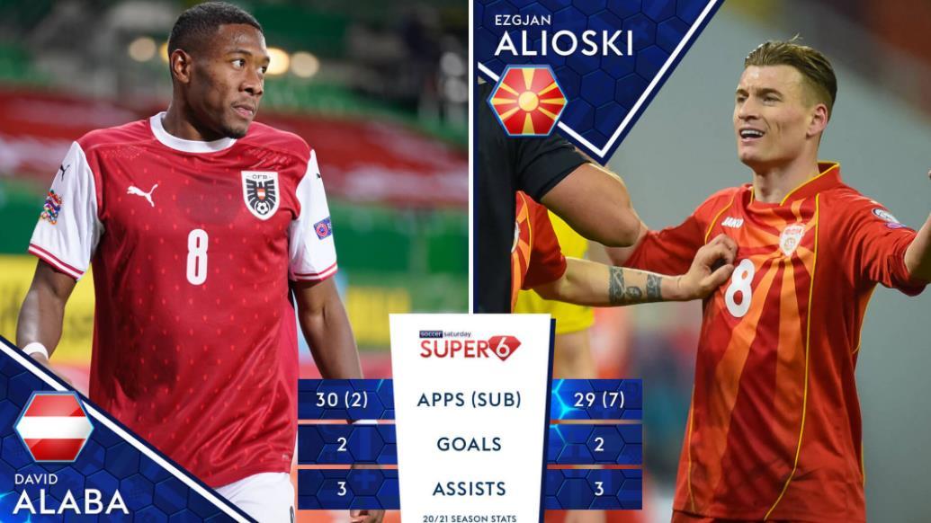奥地利VS北马其顿,谁将在2020欧洲杯揭幕战中取得好成绩?