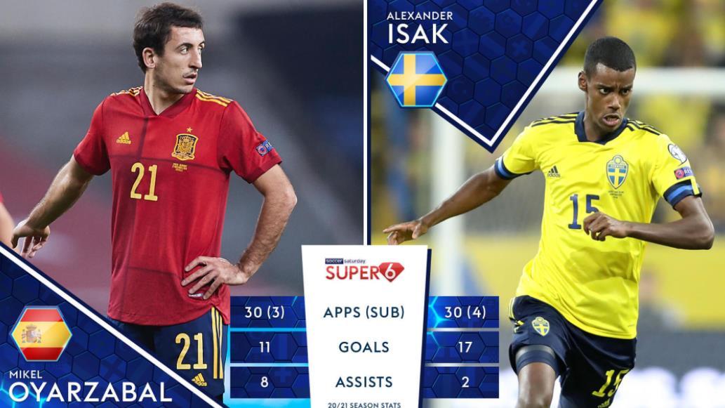 西班牙VS瑞典谁将在2020欧洲杯揭幕战中取得好成绩?