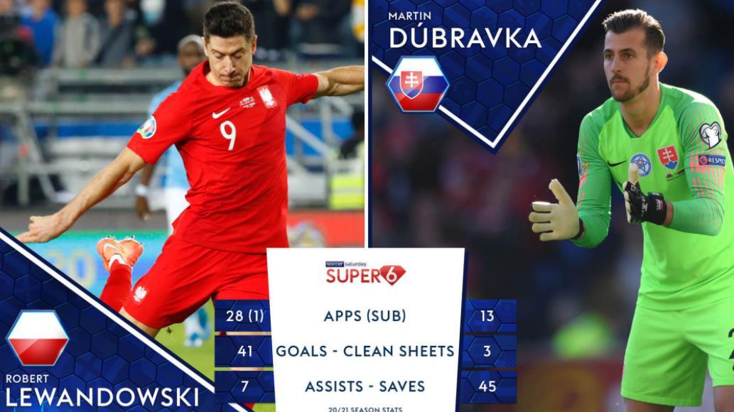 波兰VS斯洛伐克,谁将在2020欧洲杯揭幕战中取得好成绩?