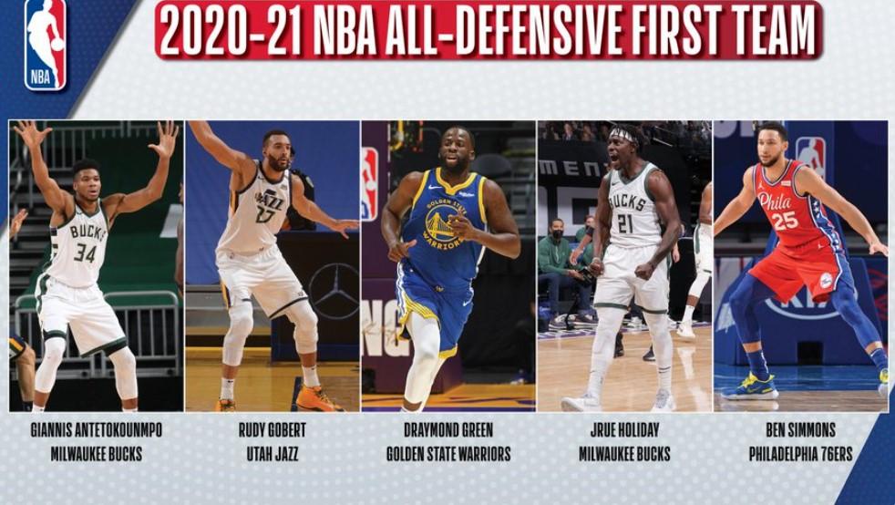 NBA最佳防守队伍