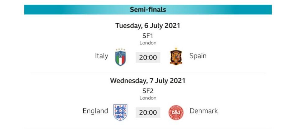 2020 年欧洲杯半决赛赛程